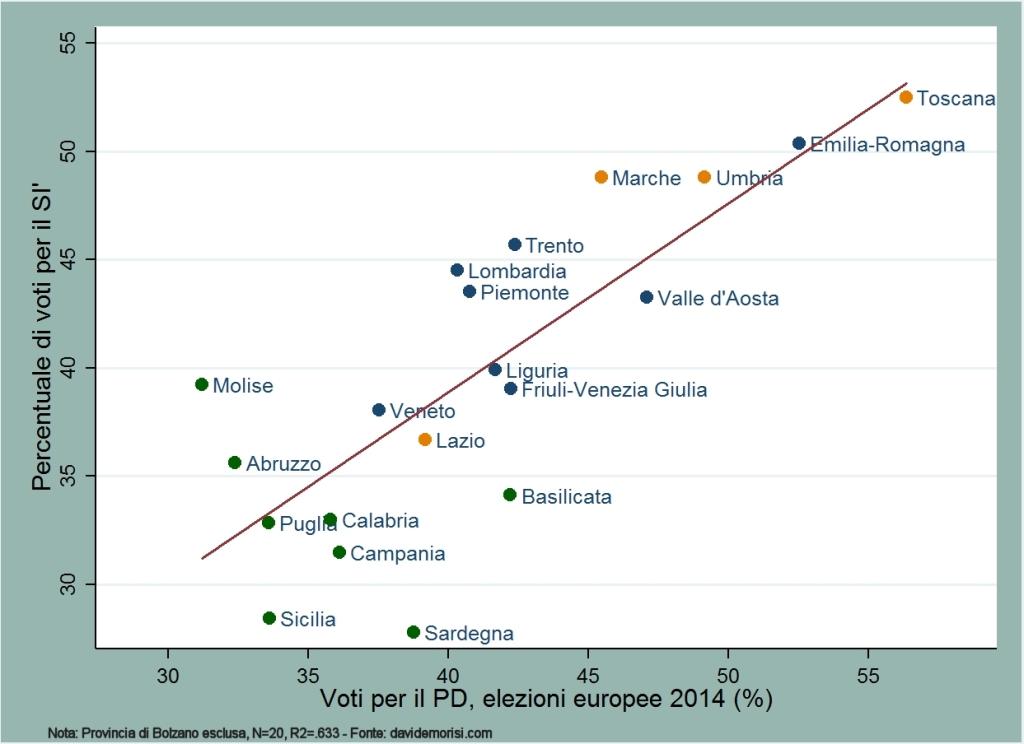 figura-1-voti-si-voti-pd-regioni-2